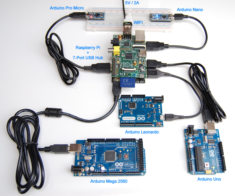 Uugear solution raspberry pi arduino