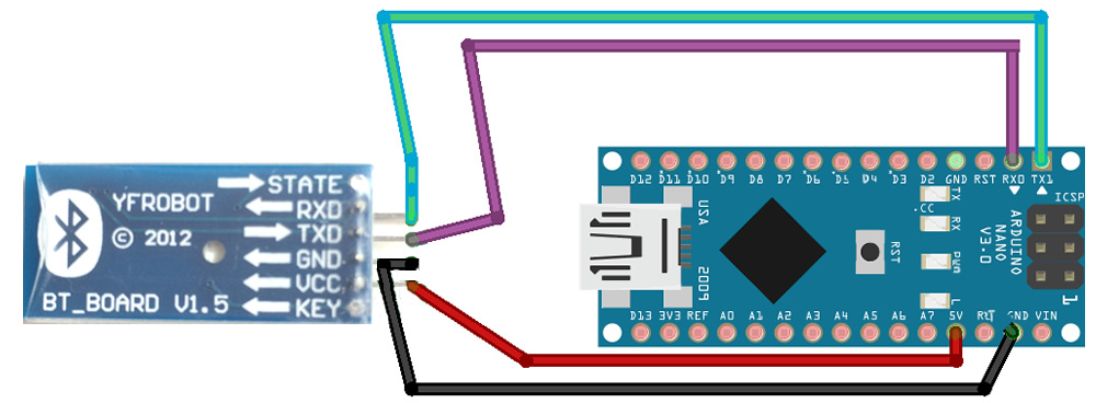 Bluetooth Communication between Raspberry Pi and Arduino