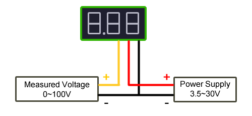 with this wiring the voltmeter can measure up to 100v  if the actual  measured voltage is higher than 3 5v and is lower than 30v, you can also  merge the red